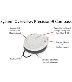 Precision-9-kompass