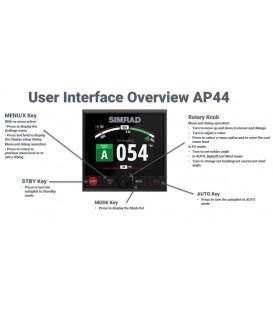 AP44 Styrenhet